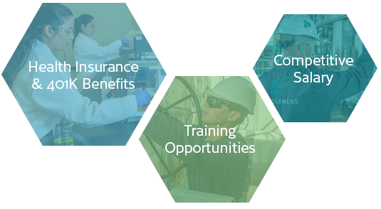 Benefits Training Competitive
